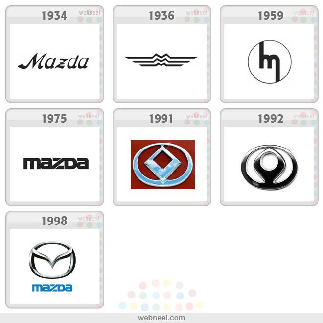 13-mazda-logo-evolution-history