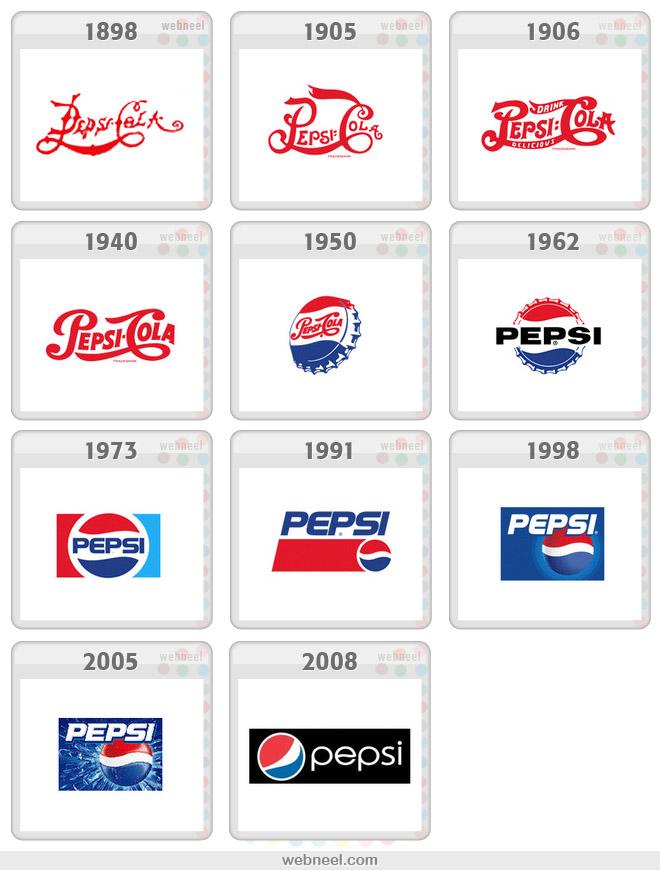 2-pepsi-logo-evolution-history