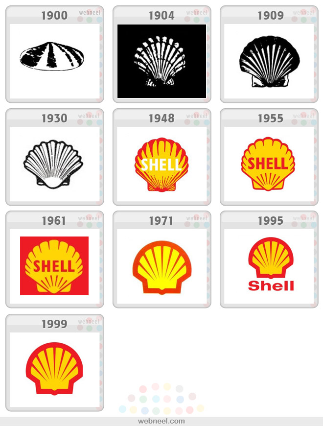 3-shell-logo-evolution-history