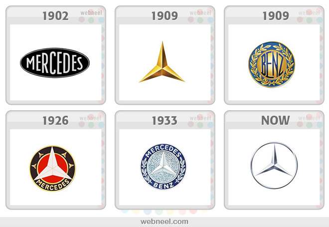 4-mercedes-benz-logo-evolution-history