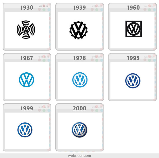 5-volkswagen-logo-evolution-history