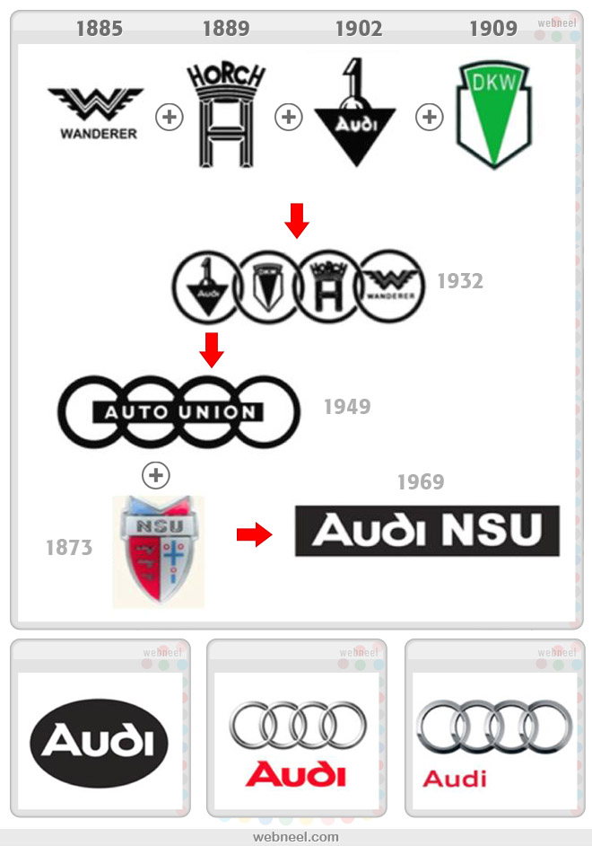 8-audi-logo-evolution-history