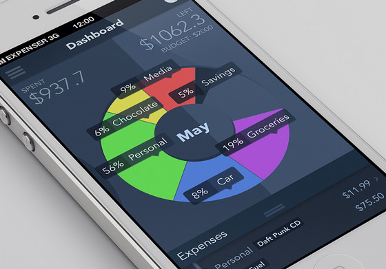 Simple-Expense-Tracker-by-Wiktor-Nowak