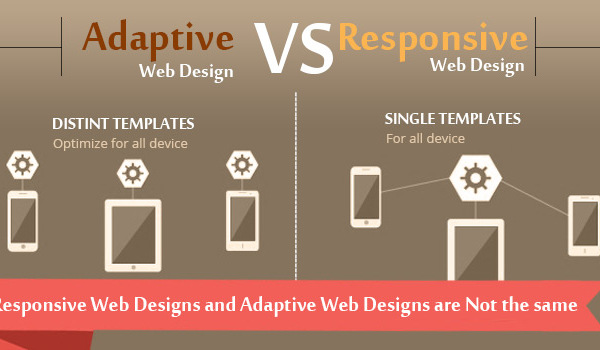 Responsive vs. Adaptive Website Design