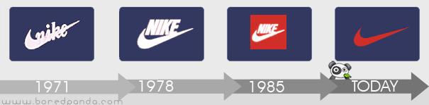 logo-evolution-brand-companies-nike-swoosh