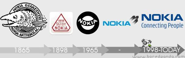 logo-evolution-brand-companies-nokia